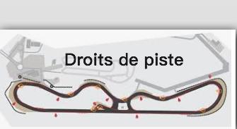 Roulage open GT Saintonge